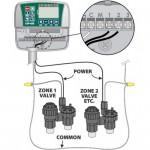 Cablu pentru irigaţii 5х1mm2