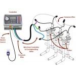 Cablu pentru irigaţii 3х1mm2