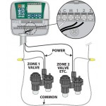 Programator ( Controlere ) sisteme irigatii Rain Bird ESP-RZXe6 LNK Wi-Fi Ready Outdoor 6 staţii montare exterioara